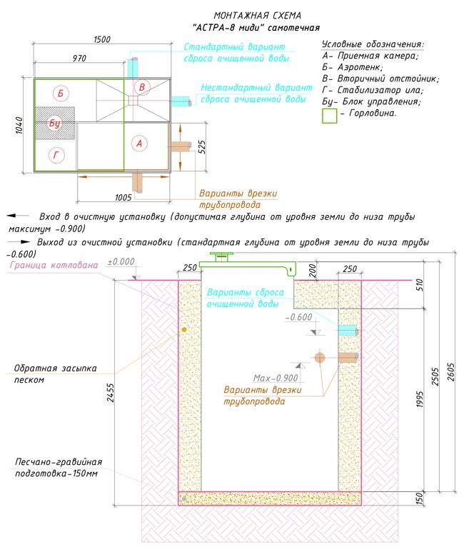 Септик тополь схема работы