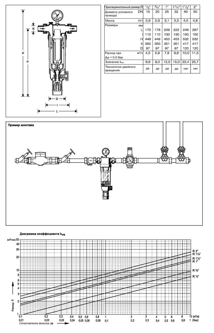 Фильтр тонкой очистки Honeywell F76S-1 1/2
