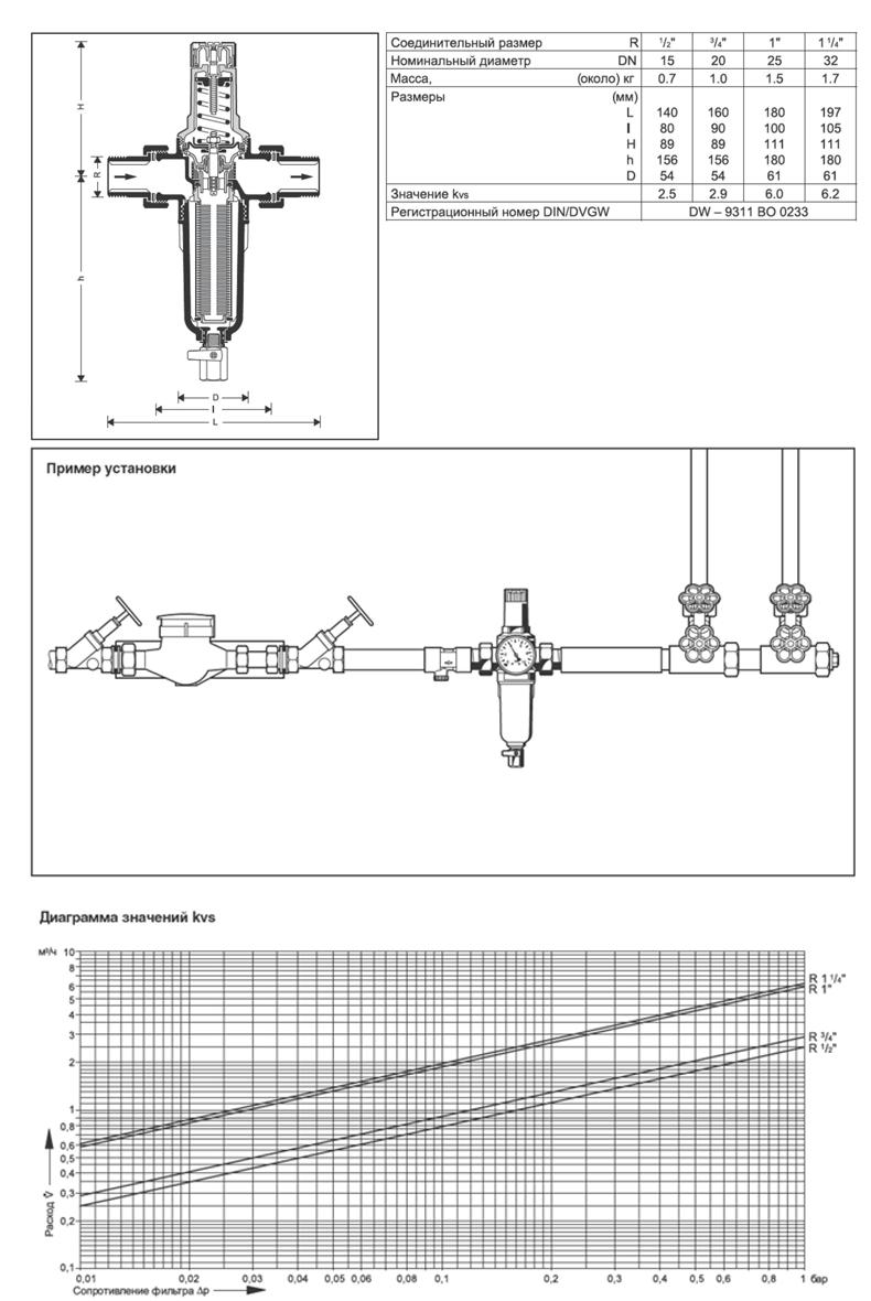 Комбинированный фильтр Honeywell FK06-3/4