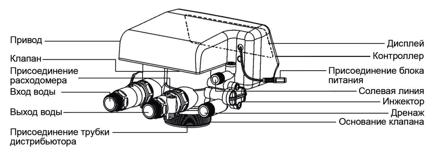 RUNXIN TM.F65B3
