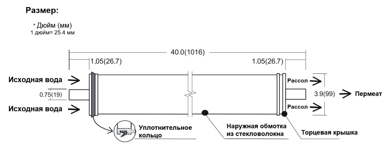 FR 4040 Таблица характеристик 2