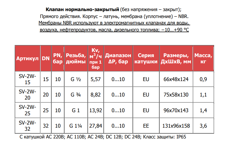 Нормально-закрытый клапан таблица характеристик