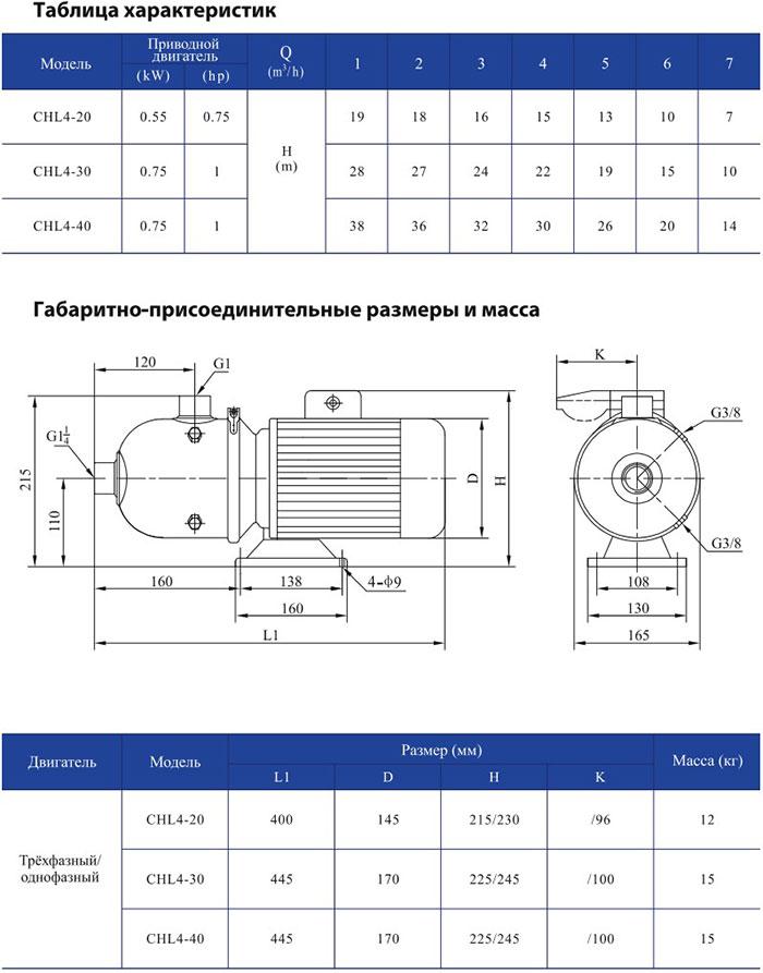 Горизонтальный многоступенчатый центробежный насос CNP CHL 4-20 LSWSR 0,55 кВт