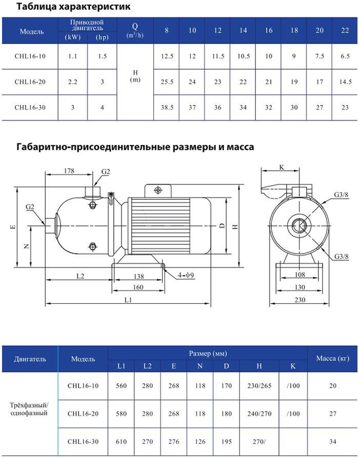 Горизонтальный многоступенчатый центробежный насос CNP CHL 16-30 LSWSR 3,0 кВт