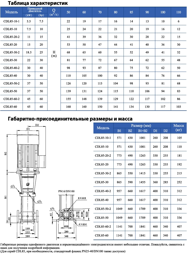 Вертикальный многоступенчатый центробежный насос CNP CDL 85-10 F1SWPC 7,5 кВт