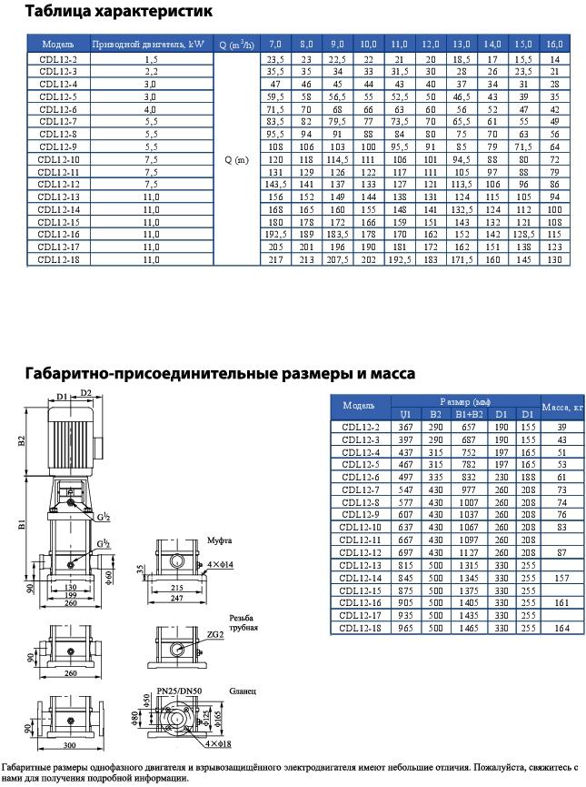 Вертикальный многоступенчатый центробежный насос CNP CDLF 12-8 F1SWSR 5,5 кВт