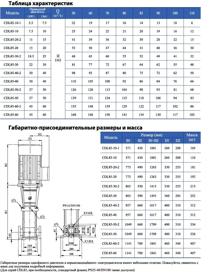 Вертикальный многоступенчатый центробежный насос CNP CDLF 85-60-2 F1SWSR 45,0 кВт