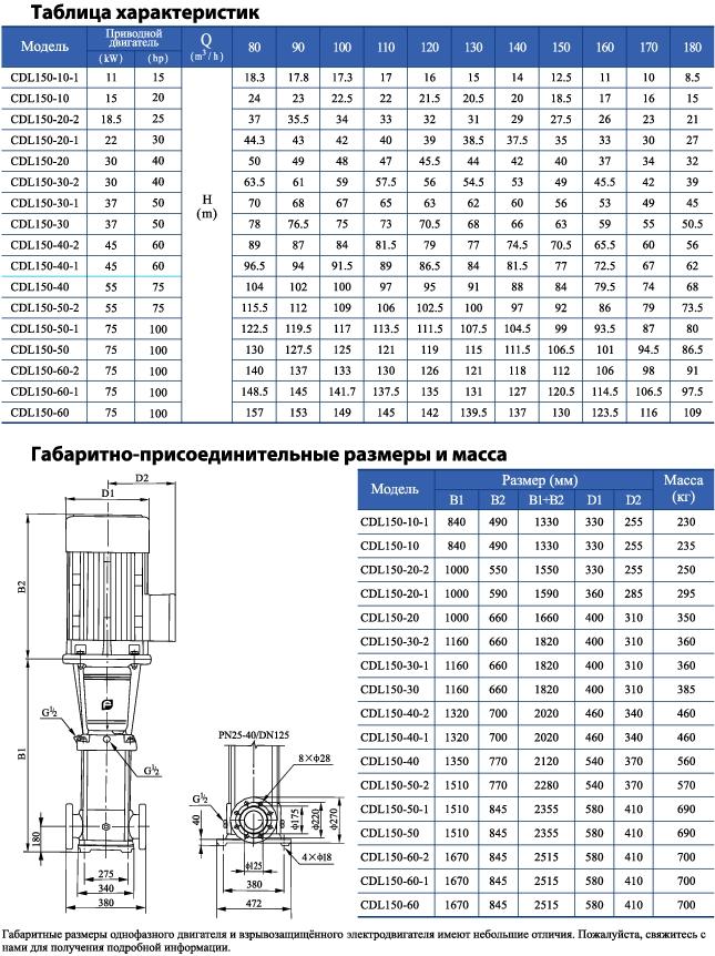 Вертикальный многоступенчатый центробежный насос CNP CDLF 150-30-2 F1SWSC 30,0 кВт